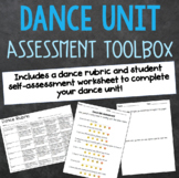 General Dance Rubric and Student Self-Assessment