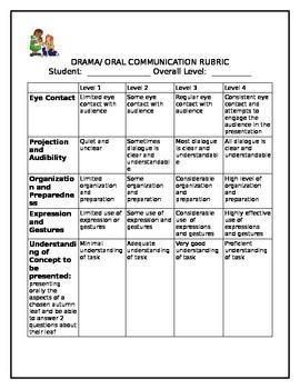 General Drama/Oral Communication Rubric