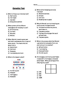 General Genetics Test