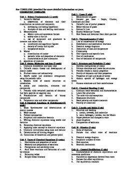General High School Chemistry Syllabus