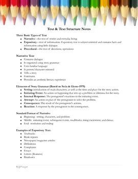 General Literacy Notes K-6