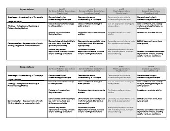 General Mathematics Problem Solving Rubric - Ontario