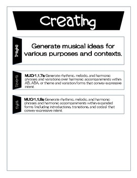 General Music Standards Pre-K thru 8 (by standard)