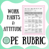 Work Habits and Attitude PE Rubric