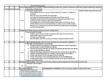 General Pharm: Naloxone Skill Application - EMT Lesson Plan