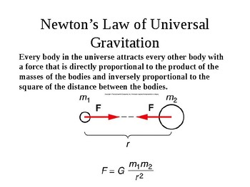 General Physics Review - Quick Facts Guide for High School Students