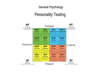 Psychology - Powerpoint on Personality and Myers-Briggs