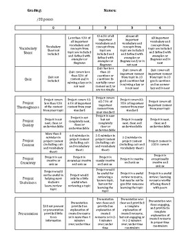 General Review Project With Rubric