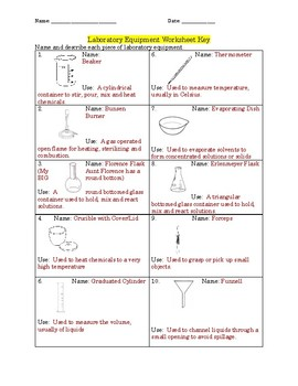 General Science Lab Equipment Worksheet and Quiz