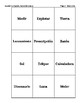 General Science Vocabulary Flashcards for ELL Learners