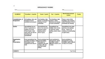 Quick Spreadsheet / Excel Rubric
