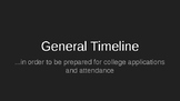 General Timeline for High School Students