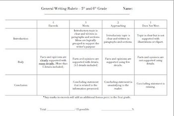 General Writing Rubric 5th and 6th Grade