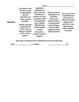 General Writing Rubric for 3rd Grade