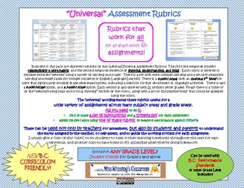 Universal or General Assessment Rubrics for Any Assignment or Activity