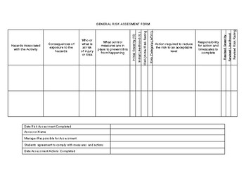 General risk assessment form for art exhibitions