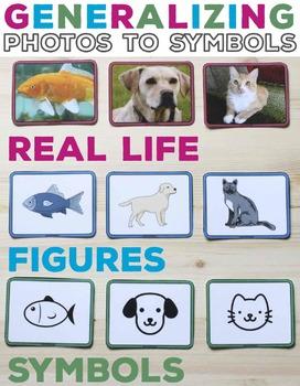 Generalizing: Photos to Symbols: Matching Real Photos to I