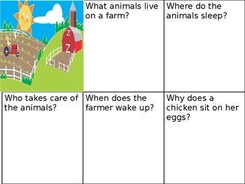 """Generalizing """"WH"""" questions"""