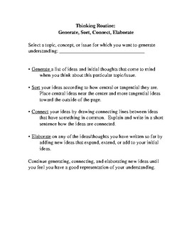 Generate, Sort, Connect, Elaborate Thinking Routine