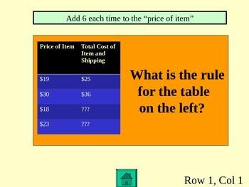 Generate and Analyze Patterns Jeopardy
