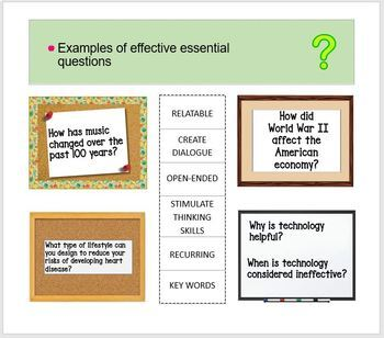 Generating Effective Essential Questions
