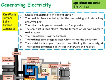 Generating Electricity Lesson