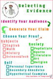 Generating Evidence (with Empathy) Classroom Poster