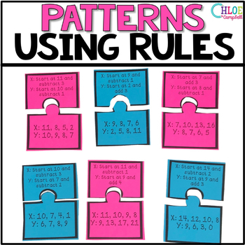 Numerical Patterns Using Rules Matching Game