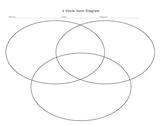 Generic 3 Circle Venn Diagram (three, graphic organizer triple)