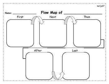 Generic 5 box flow map with tranisition words