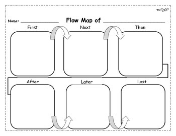 Generic 6 box flow map with tranisition words for writing and sequencing