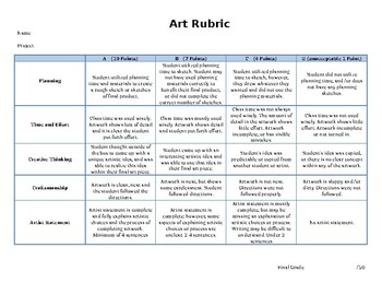 Generic Art Project Rubric for Middle School