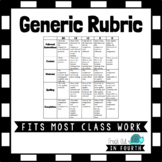 Generic Assignment Rubric