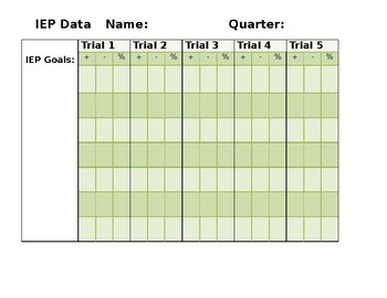 Generic Behavior Goal Data Sheet