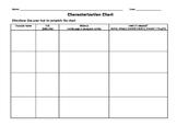 Generic Characterization Chart