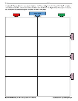 Generic Choice Board with Multiple Intelligence Connection