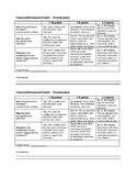 Generic Classwork/Homework Rubric
