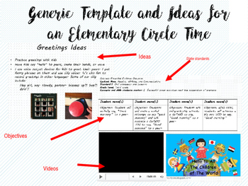 Generic & Editable Template for Elementary / Special Ed. Circle Time