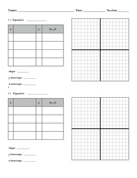 Generic Graphing Linear Equations (includes slope y-intercept x-intercept)