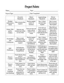 Independent Art Project Rubric