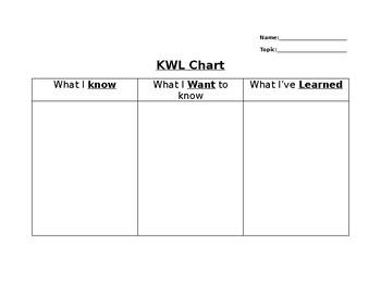 Generic KWL Chart
