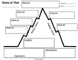 Generic Plot Chart