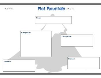 Generic Plot Mountain