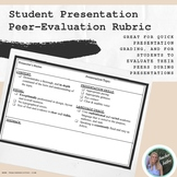 All Subject Presentation Rubric *Editable*