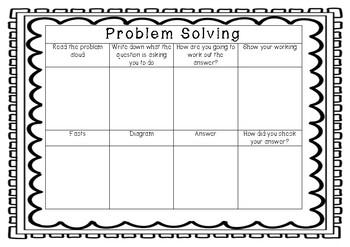 Generic Problem Solving Scaffold
