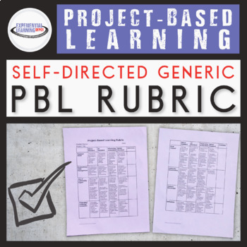 Generic Project Rubric for Project-Based Learning