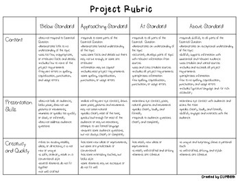 Generic Project Rubric for Upper Grades