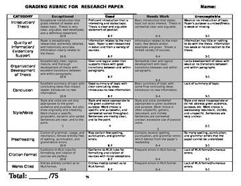 Generic Research Paper Rubric