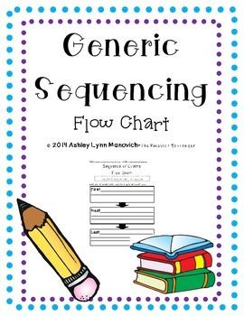Generic Sequencing Flow Chart