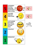 Generic Smiley Faces- Anger Chart